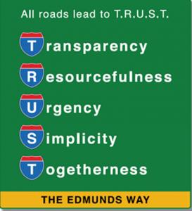 Edmunds.com TRUST